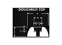 Doughnut Top